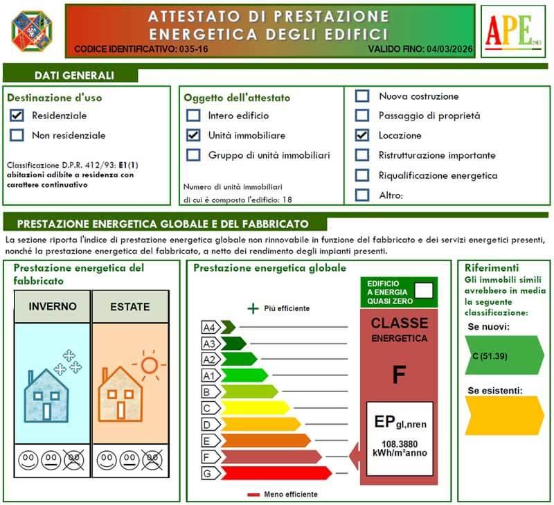 Attestato di prestazione energetica ape a roma e nel lazio - Classe immobile ...